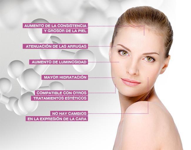 Tiempo de recrecimiento facial del cabello
